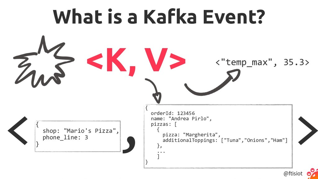 """@ftisiot What is a Kafka Event? <K, V> <""""temp_m..."""