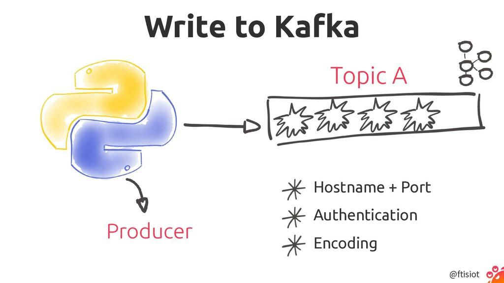 @ftisiot Write to Kafka Producer Topic A Hostna...