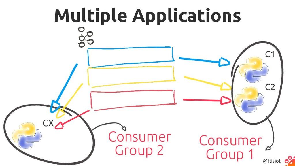 @ftisiot Multiple Applications C1 C2 Consumer  ...