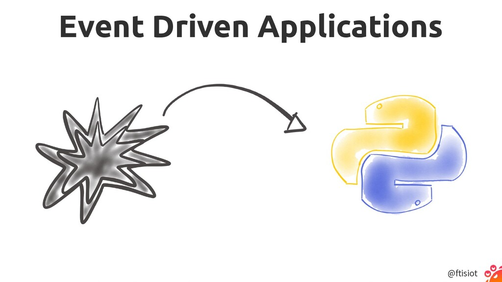 @ftisiot Event Driven Applications