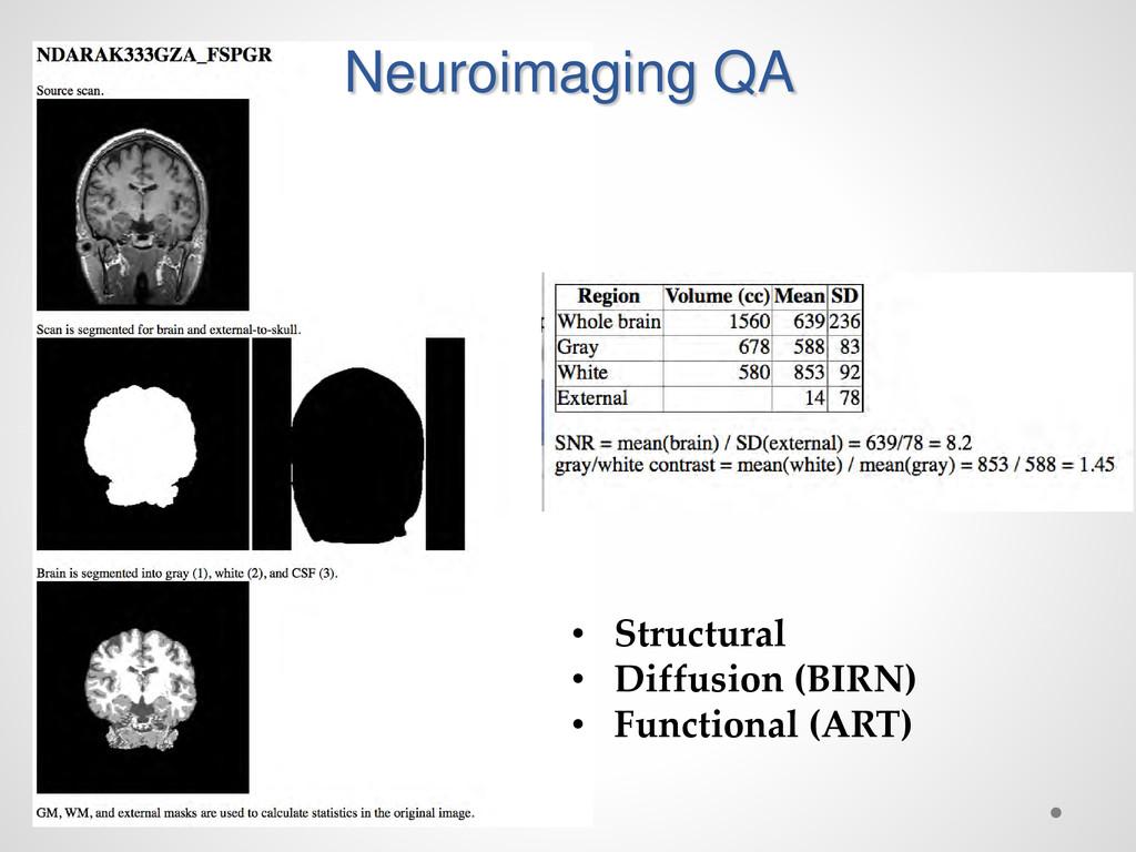 Neuroimaging QA • Structural • Diffusion (BIRN)...