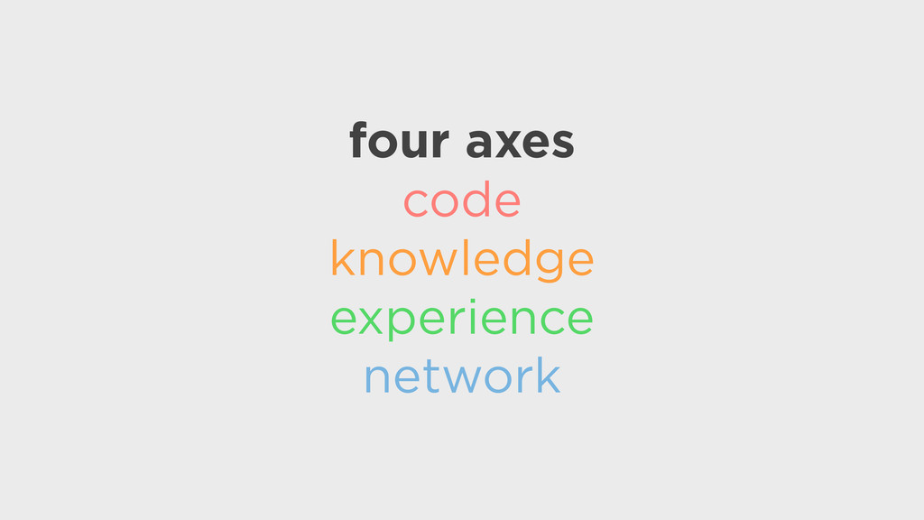 four axes code knowledge experience network