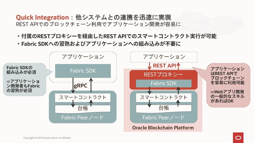 REST APIでのブロックチェーン利用でアプリケーション開発が容易に REST REST A...