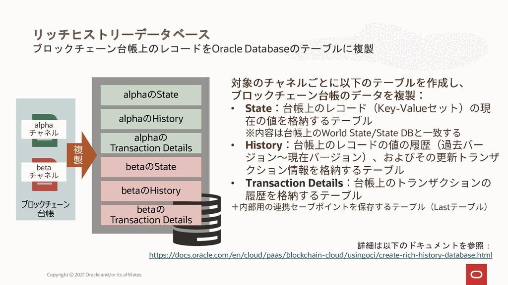 ブロックチェーン台帳上のレコードをOracle Databaseのテーブルに複製 リッチヒスト...