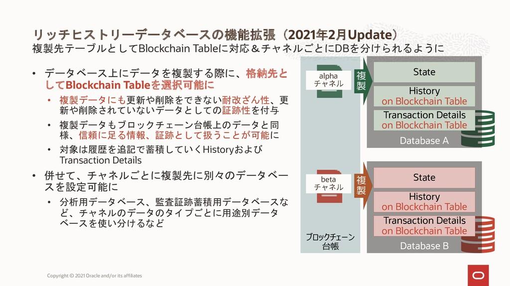 複製先テーブルとしてBlockchain Tableに対応&チャネルごとにDBを分けられるよう...