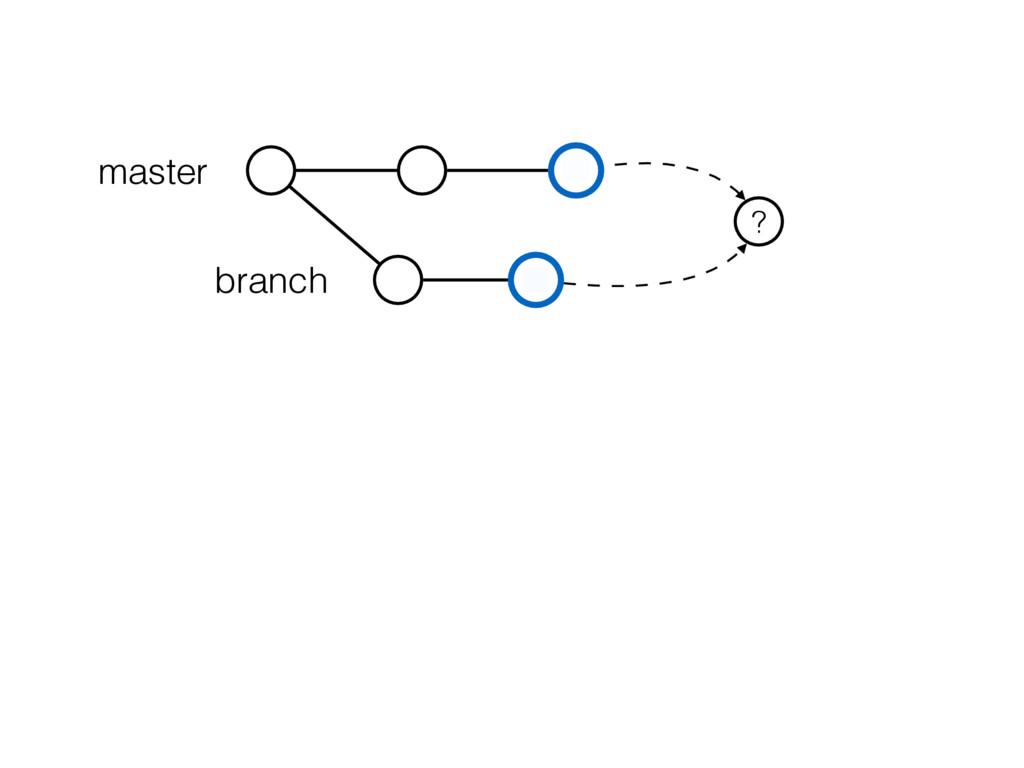 """master branch ? var a = """"foo"""" def getData(strin..."""