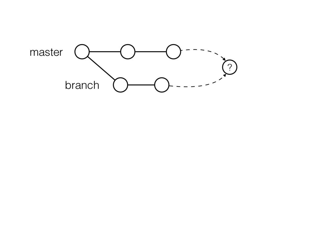 master branch ?