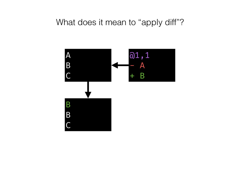 """A B C @1,1 - A + B B B C What does it mean to """"..."""