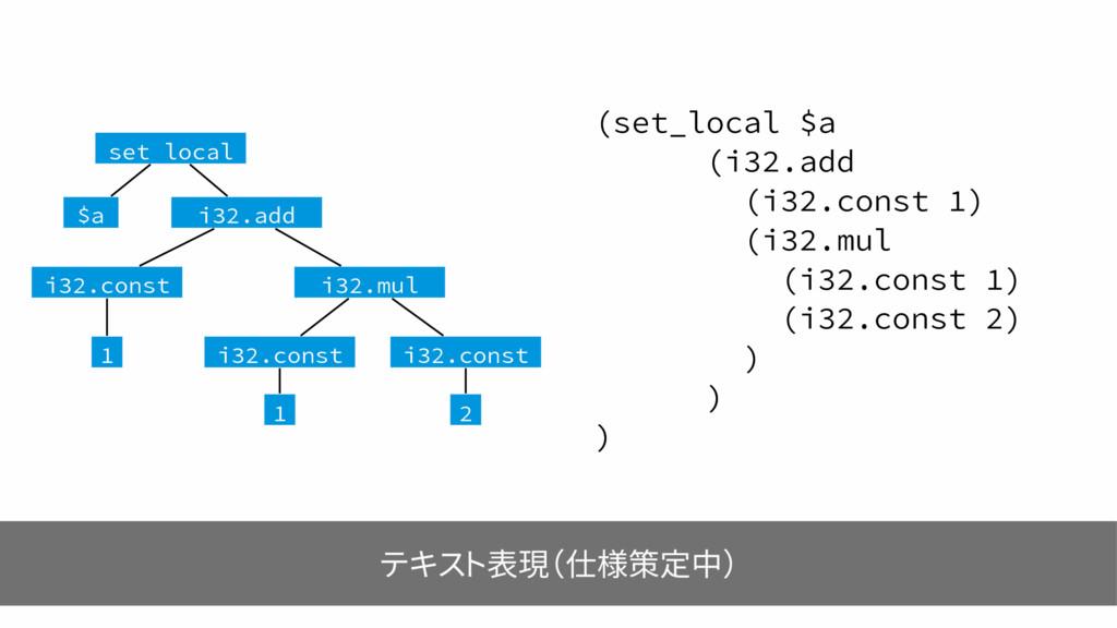 テキスト表現(仕様策定中) JNVM JBEE TFU@MPDBM B  J...