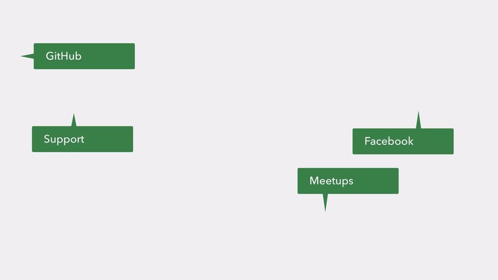 GitHub Facebook Support Meetups