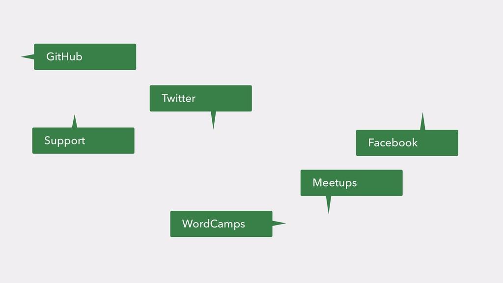 GitHub Twitter Facebook WordCamps Support Meetu...