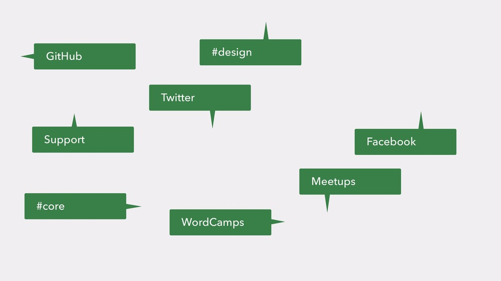GitHub Twitter Facebook #design #core WordCamps...
