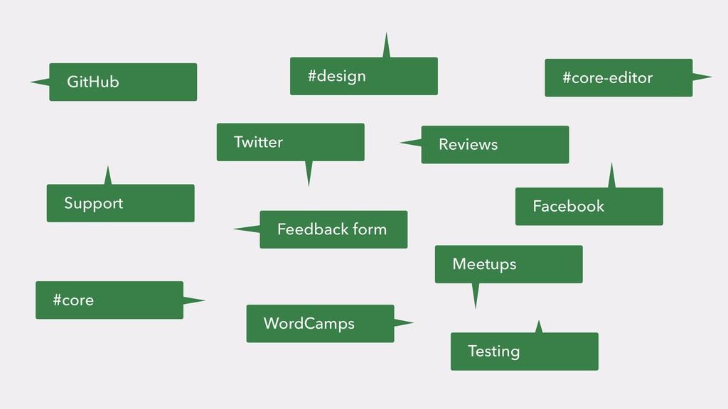 GitHub Twitter Facebook #core-editor #design #c...