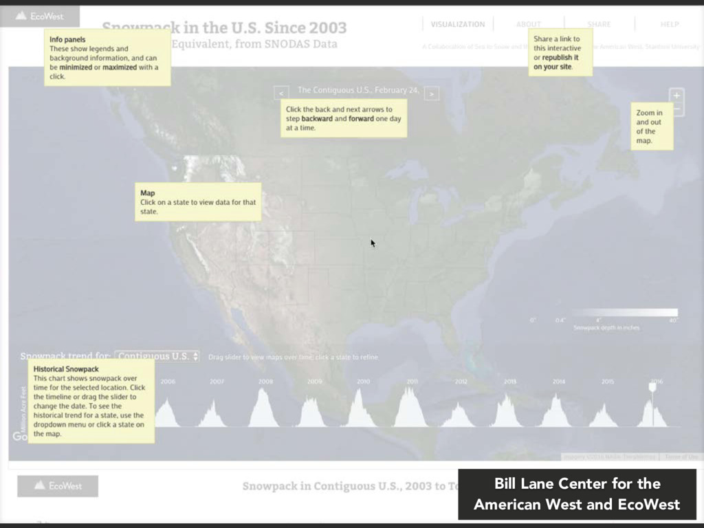Bill Lane Center for the American West and EcoW...