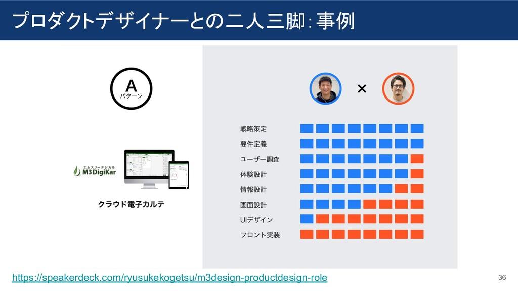 プロダクトデザイナーとの二人三脚:事例 36 https://speakerdeck.com/...