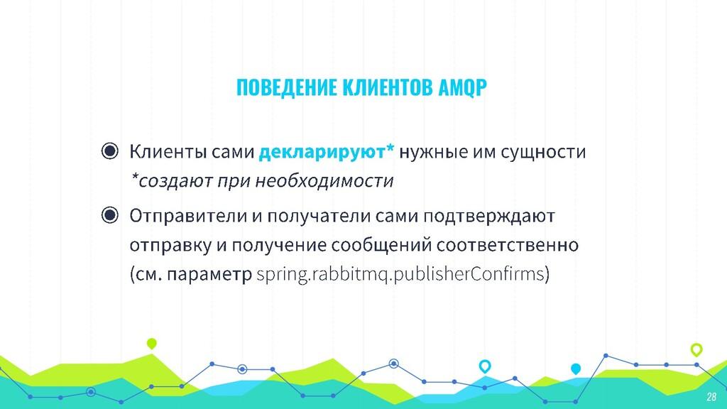 ПОВЕДЕНИЕ КЛИЕНТОВ AMQP 28