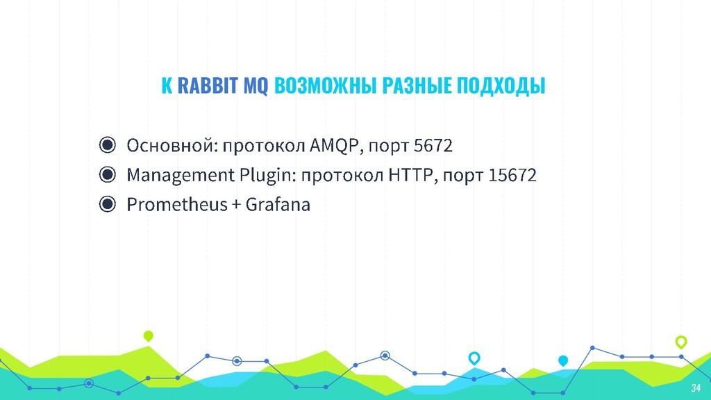 К RABBIT MQ ВОЗМОЖНЫ РАЗНЫЕ ПОДХОДЫ 34