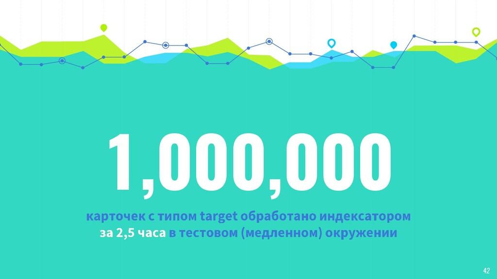 1,000,000 42