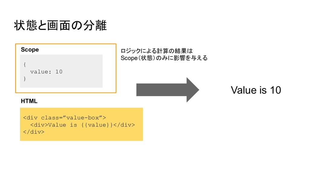 """状態と画面の分離 { value: 10 } <div class=""""value-box""""> ..."""