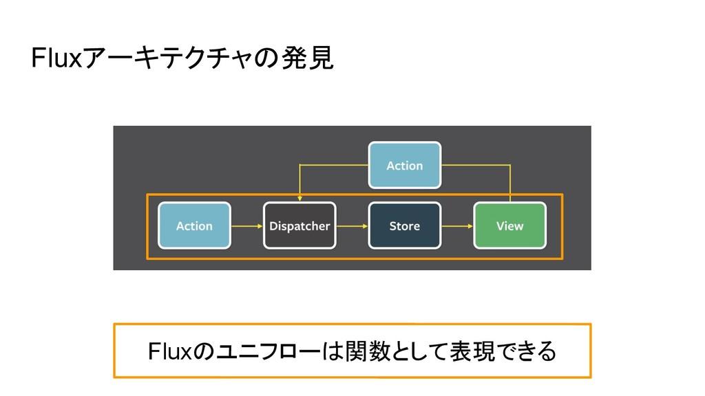 Fluxアーキテクチャの発見 Fluxのユニフローは関数として表現できる