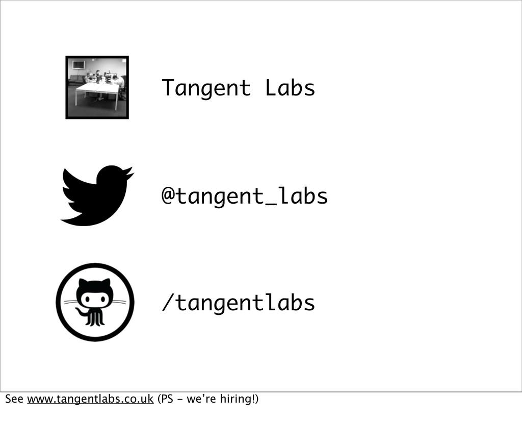 Tangent Labs @tangent_labs /tangentlabs See www...
