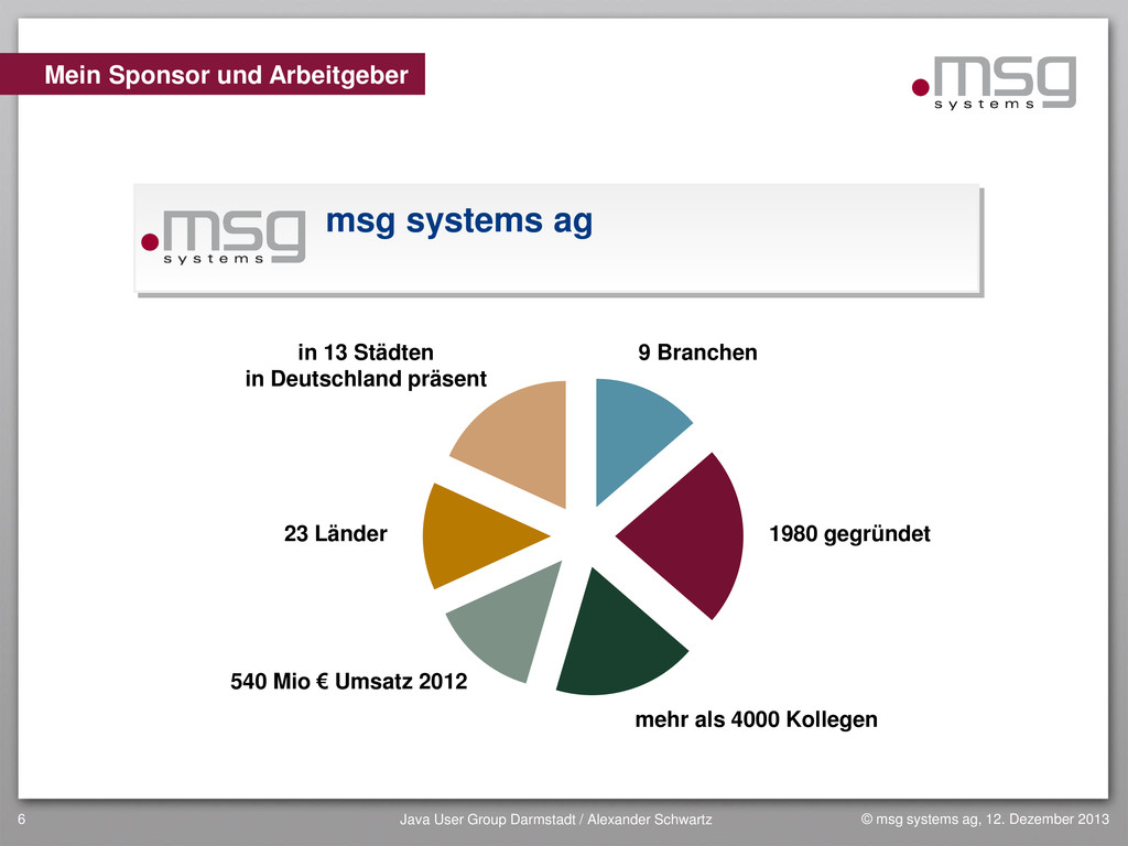 © msg systems ag, 12. Dezember 2013 Java User G...