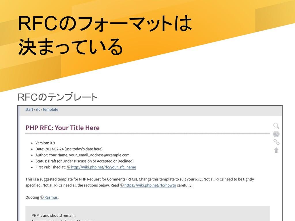RFCのフォーマットは 決まっている RFCのテンプレート