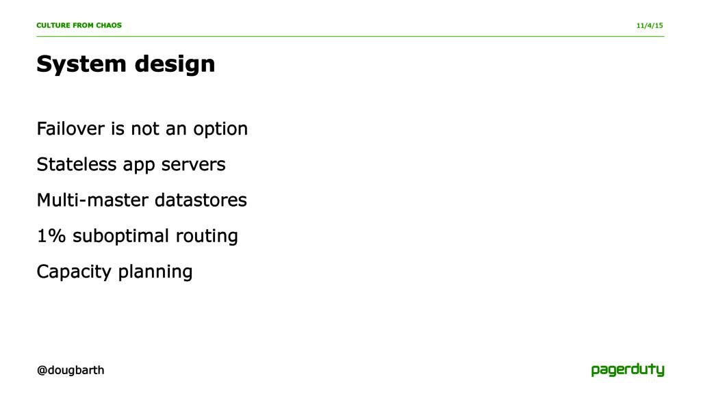 11/4/15 System design Failover is not an option...