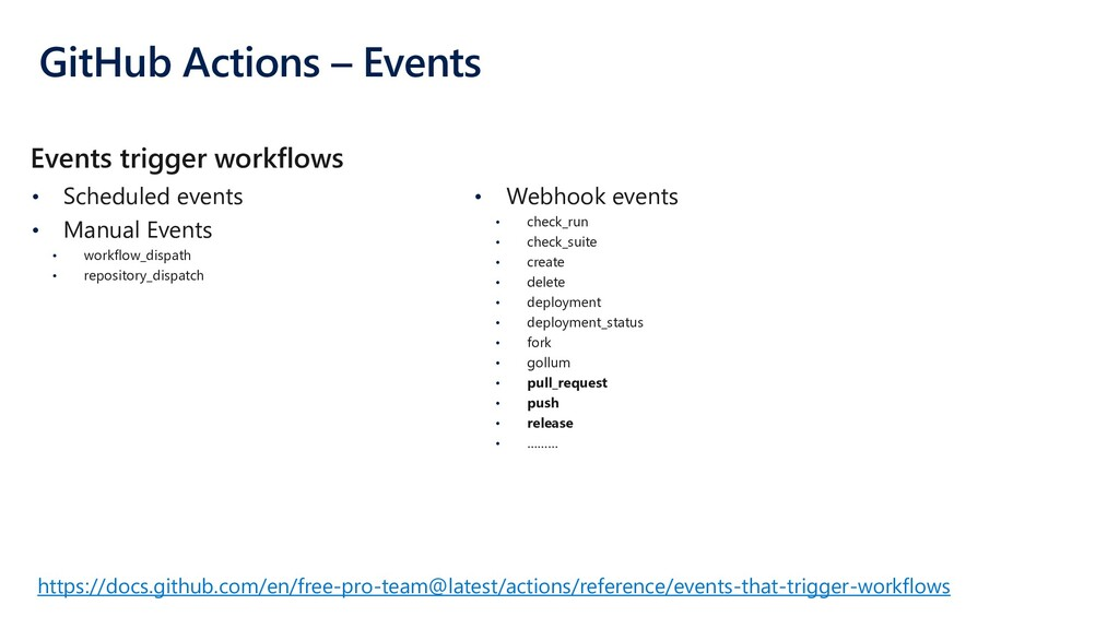 GitHub Actions – Events • Scheduled events • Ma...