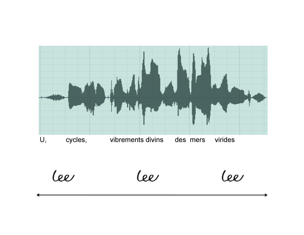 U, cycles, vibrements divins des mers virides