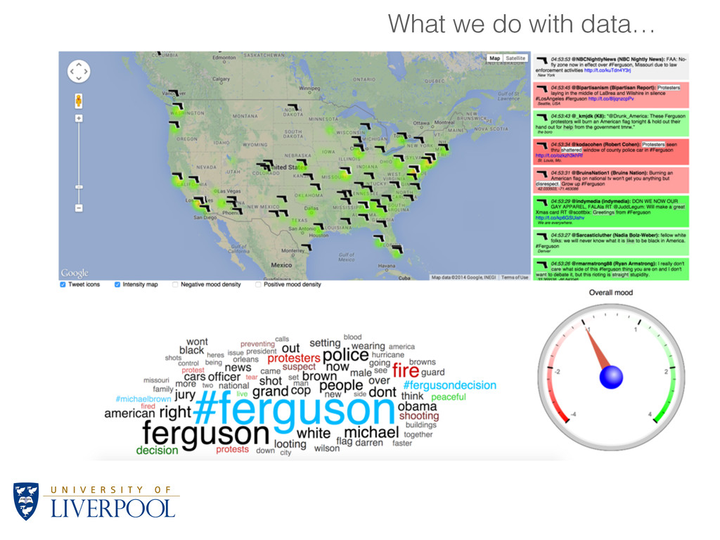 What we do with data…
