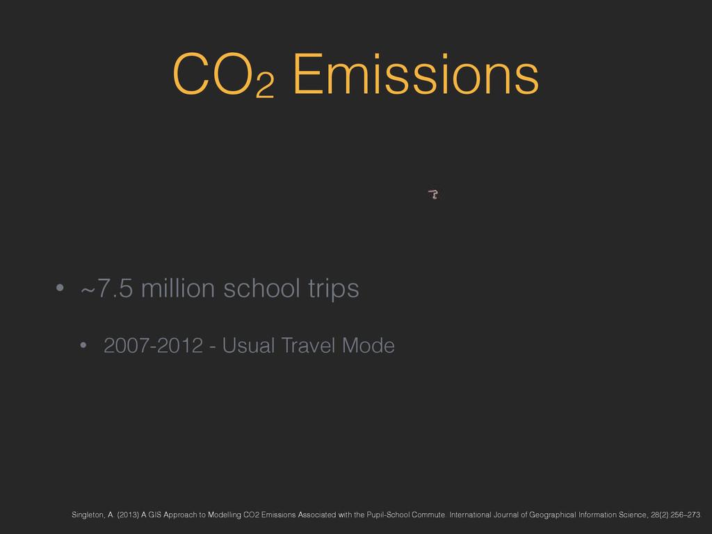 CO2 Emissions • ~7.5 million school trips • 200...