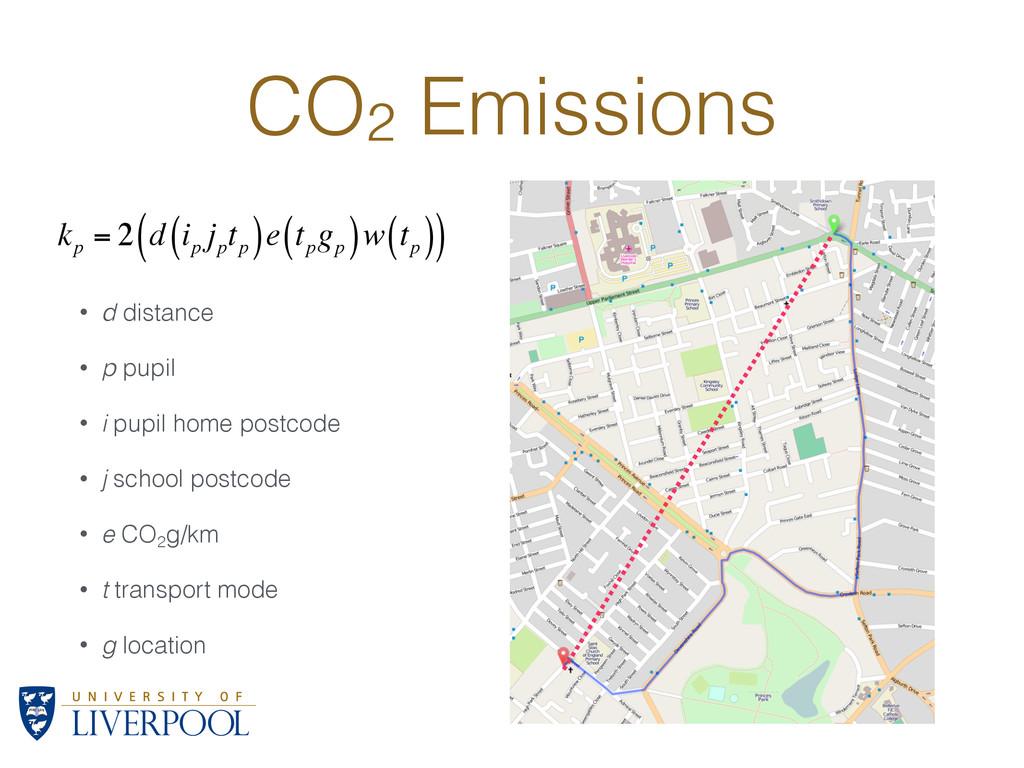 CO2 Emissions • d distance • p pupil • i pupil ...