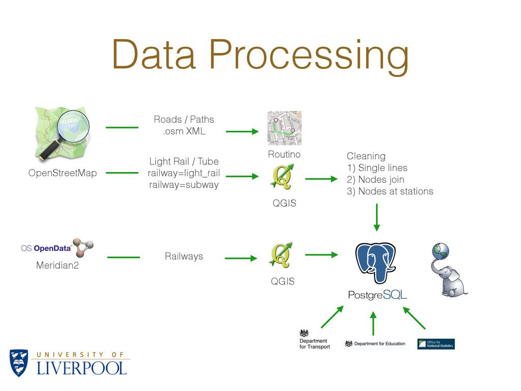 Data Processing OpenStreetMap Meridian2 Roads /...