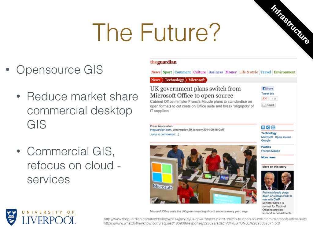 The Future? http://www.theguardian.com/technolo...