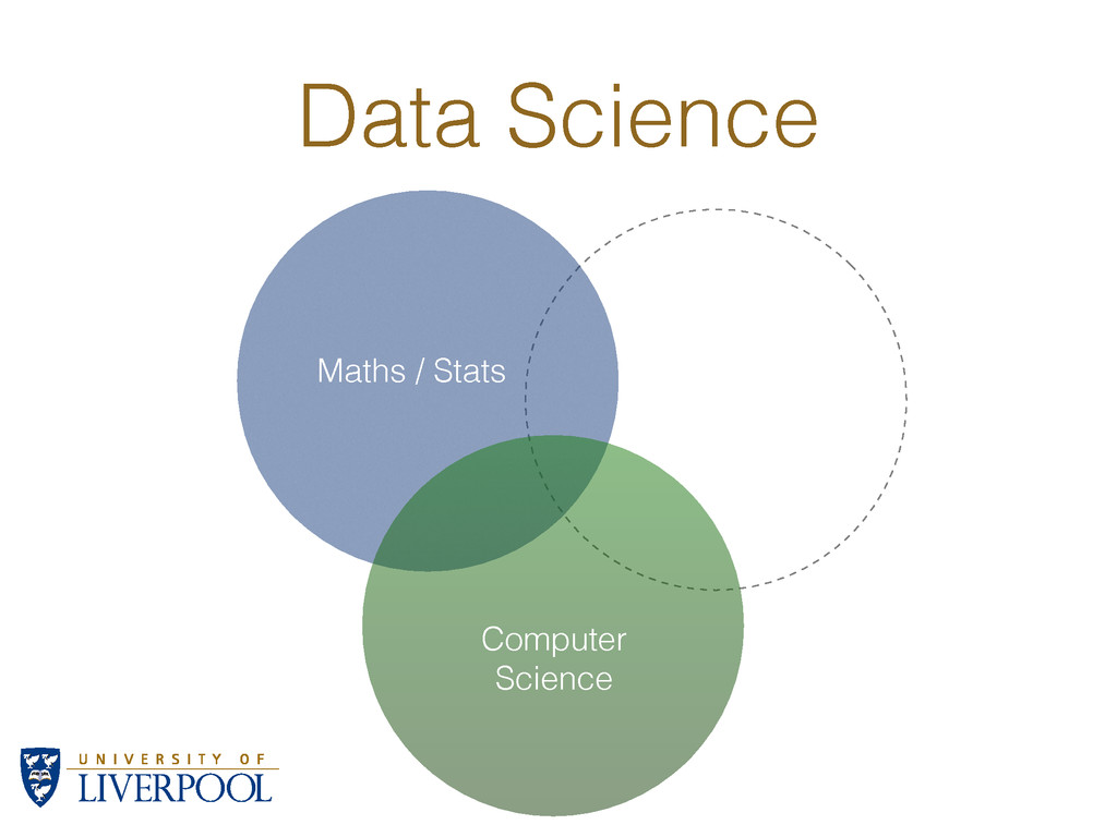 Maths / Stats Computer Science Data Science