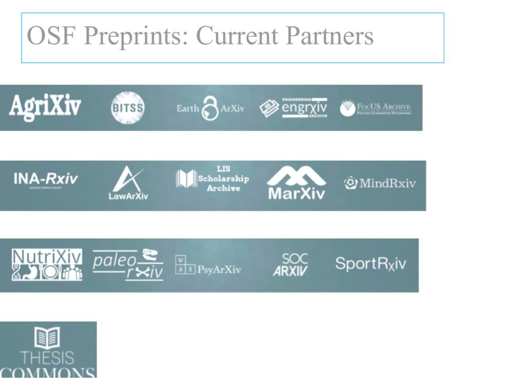 OSF Preprints: Current Partners