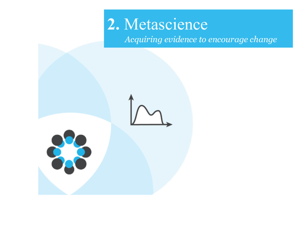 2. Metascience Acquiring evidence to encourage ...