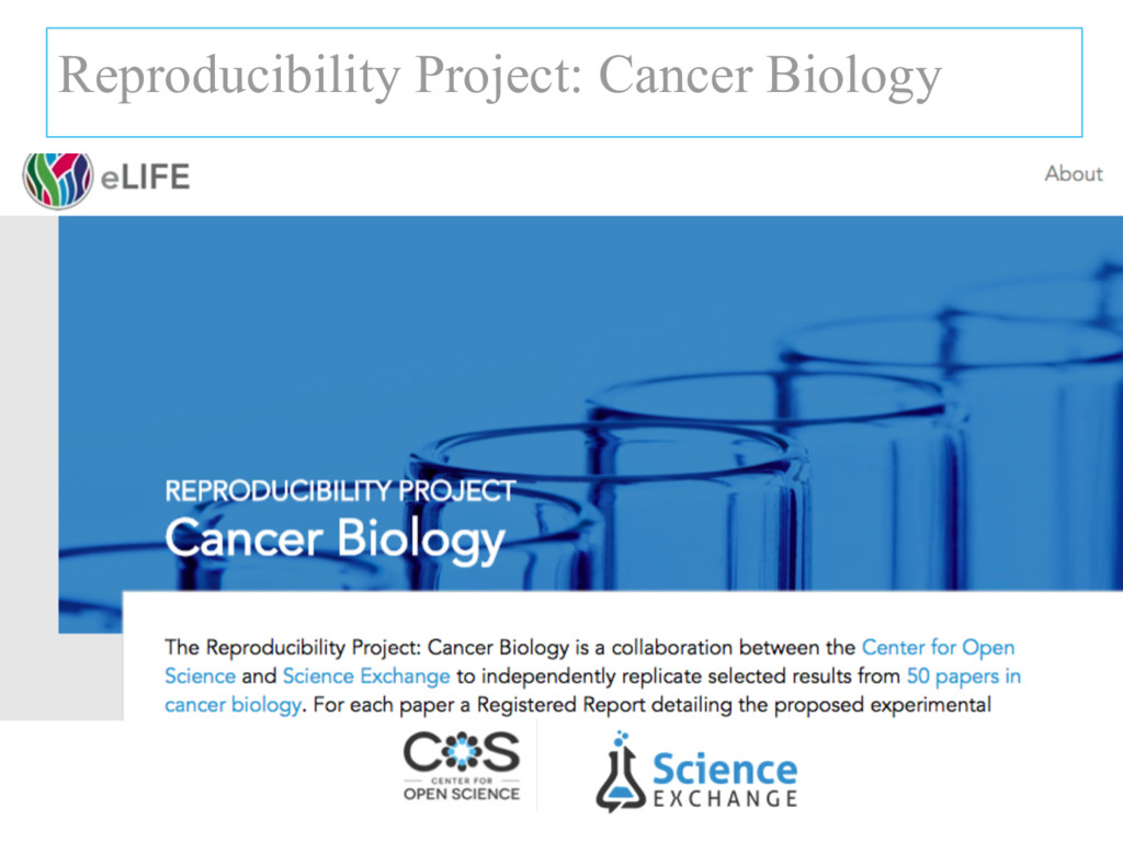 Reproducibility Project: Cancer Biology