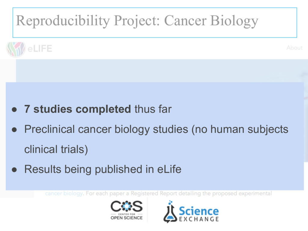 Reproducibility Project: Cancer Biology ● 7 stu...