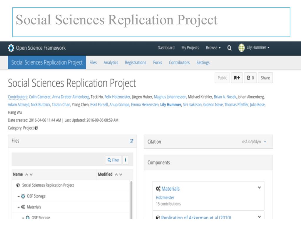 Social Sciences Replication Project