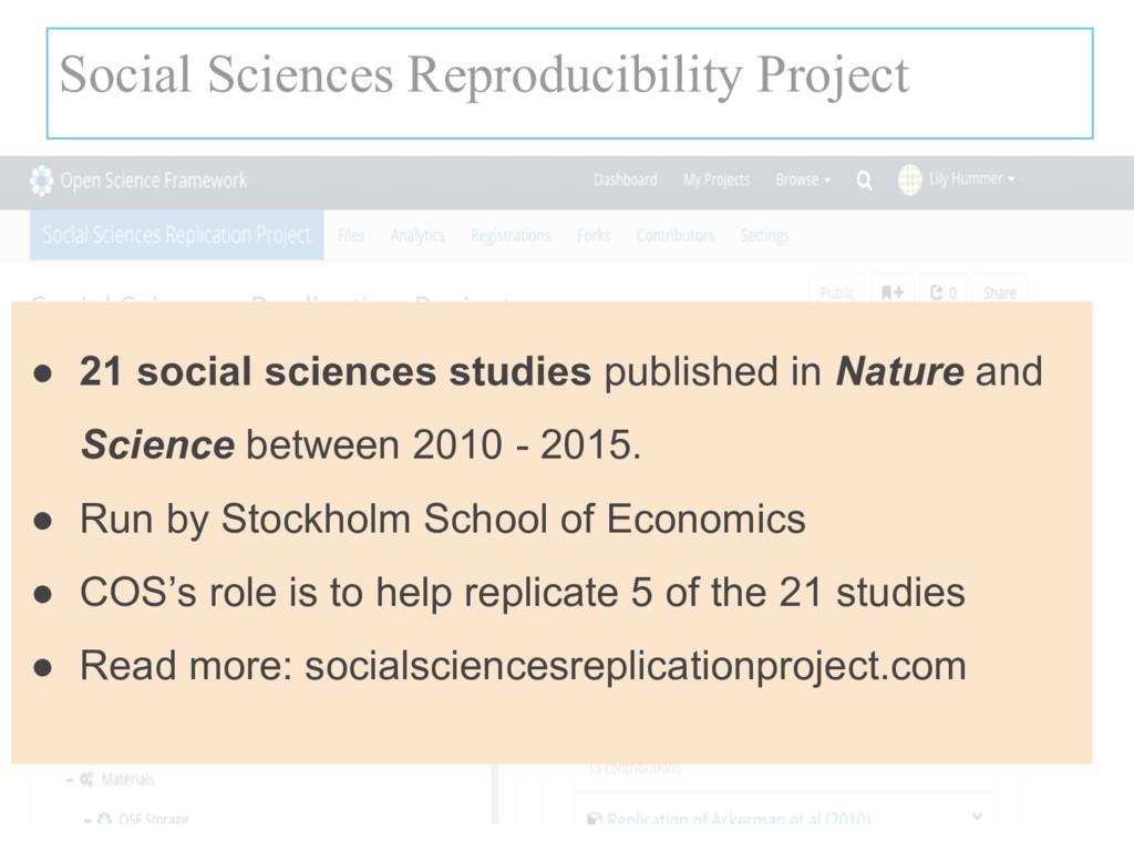 Social Sciences Reproducibility Project ● 21 so...