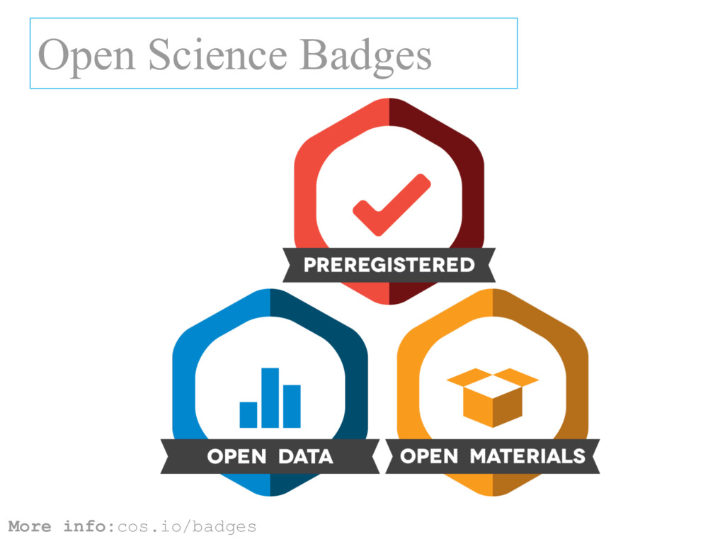 Open Science Badges More info:cos.io/badges