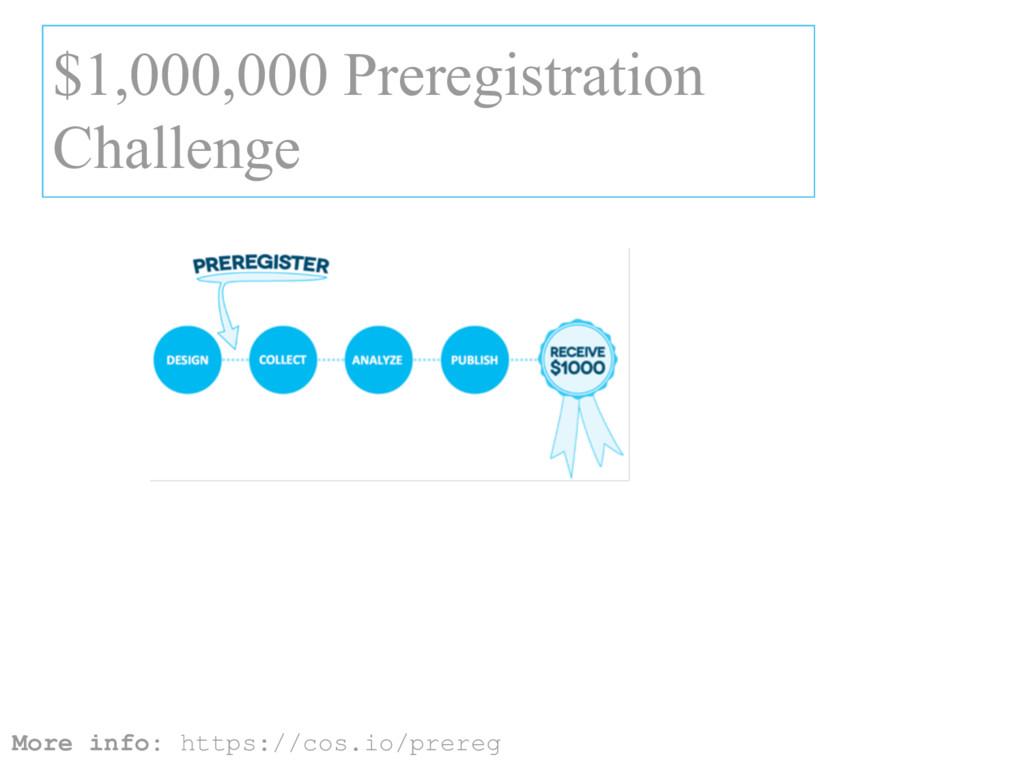 $1,000,000 Preregistration Challenge More info:...