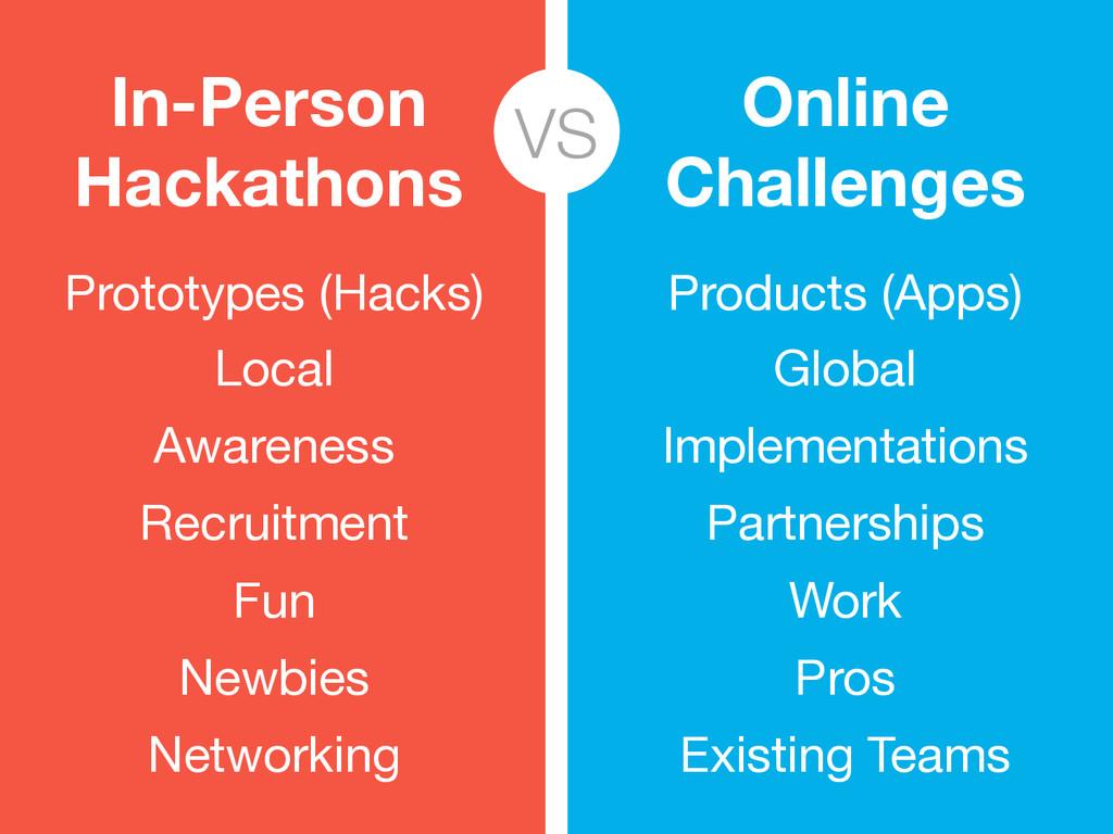 In-Person Hackathons Online Challenges Protot...