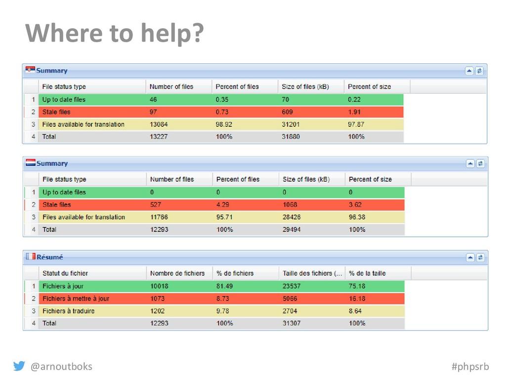 @arnoutboks #phpsrb Where to help?