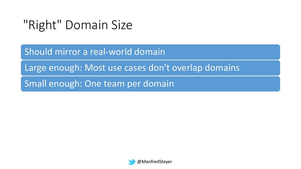 """@ManfredSteyer """"Right"""" Domain Size Should mirro..."""
