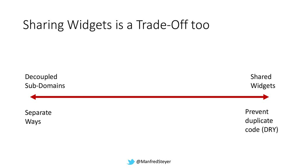 @ManfredSteyer Sharing Widgets is a Trade-Off t...