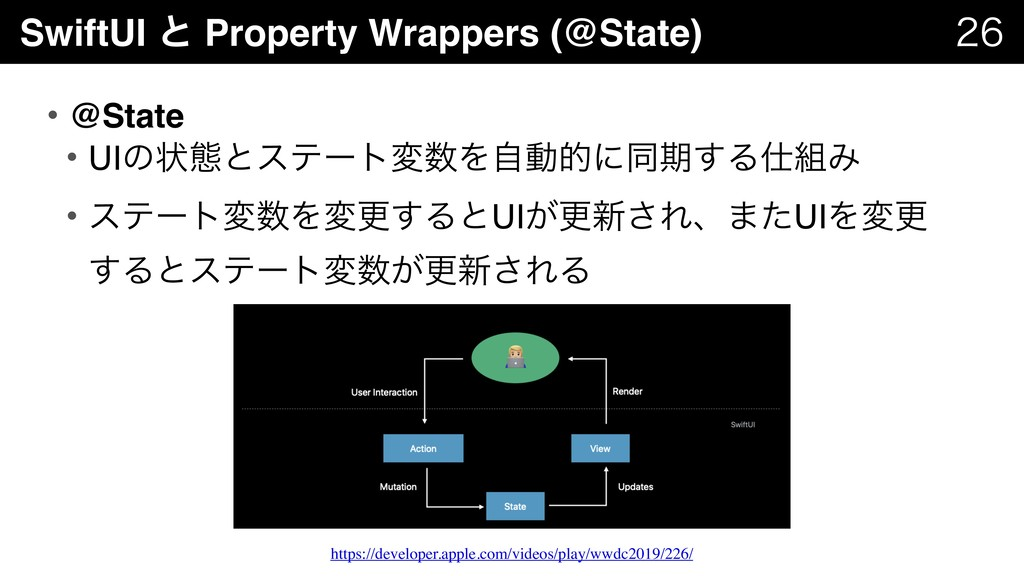 SwiftUI ͱ Property Wrappers (@State)   • @St...