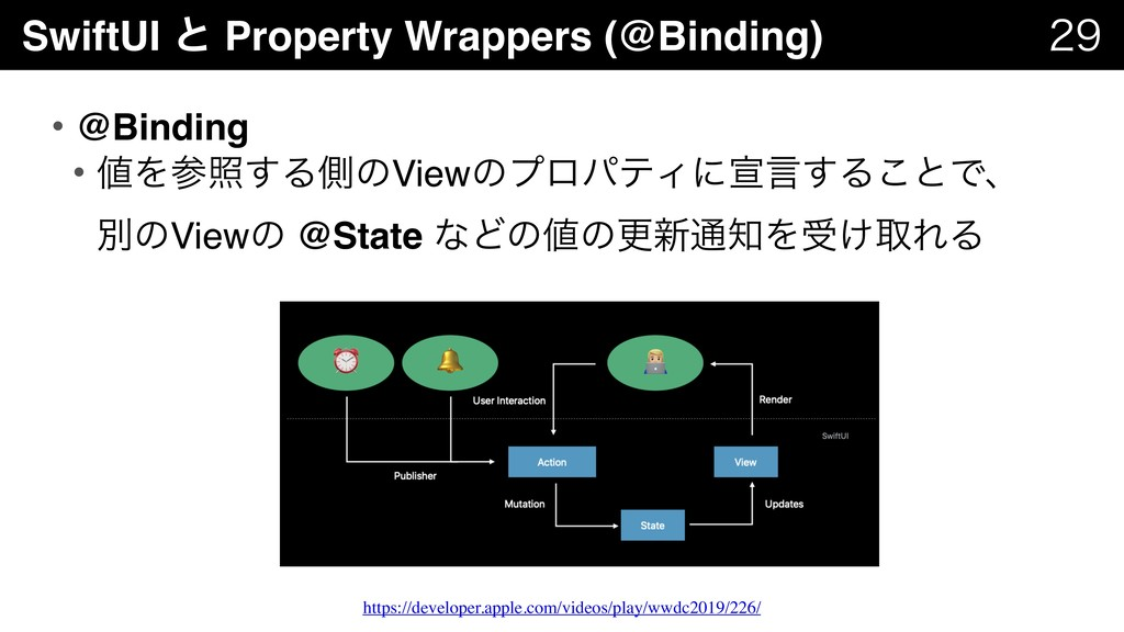 SwiftUI ͱ Property Wrappers (@Binding)   • @...